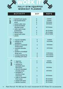Workout for gym -planner for beginners